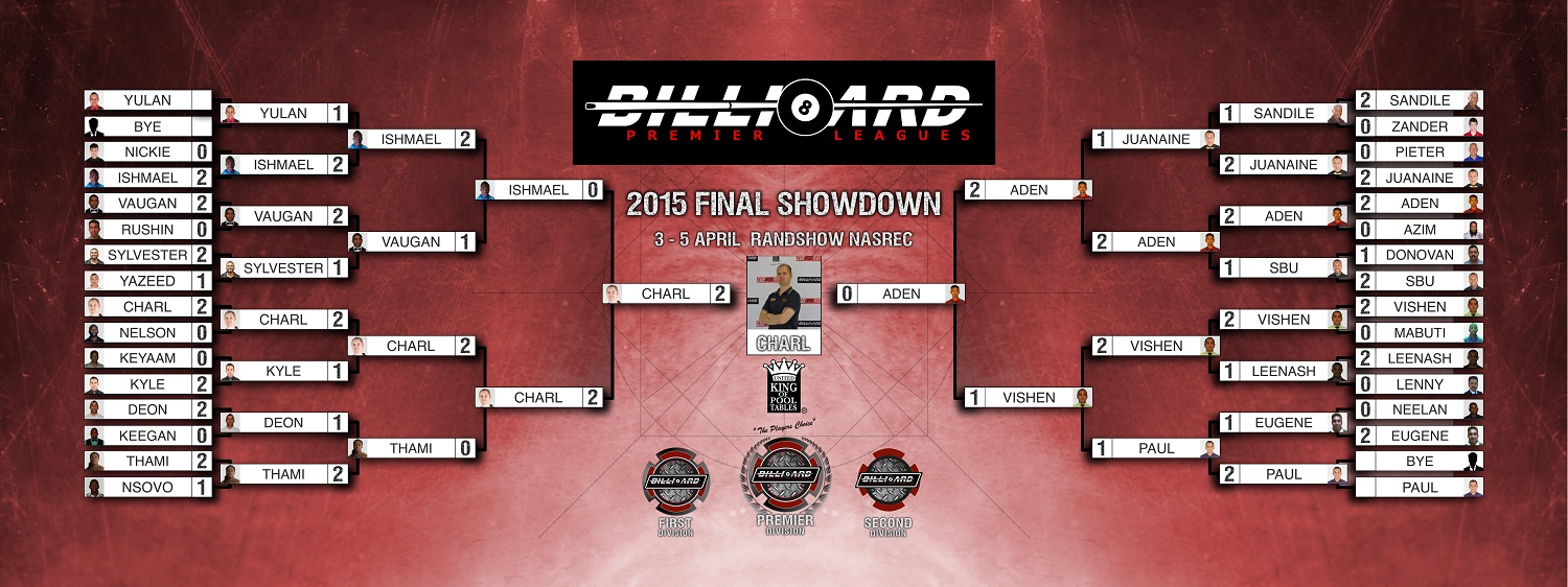 BPL 2015 Final Showdown - Draw