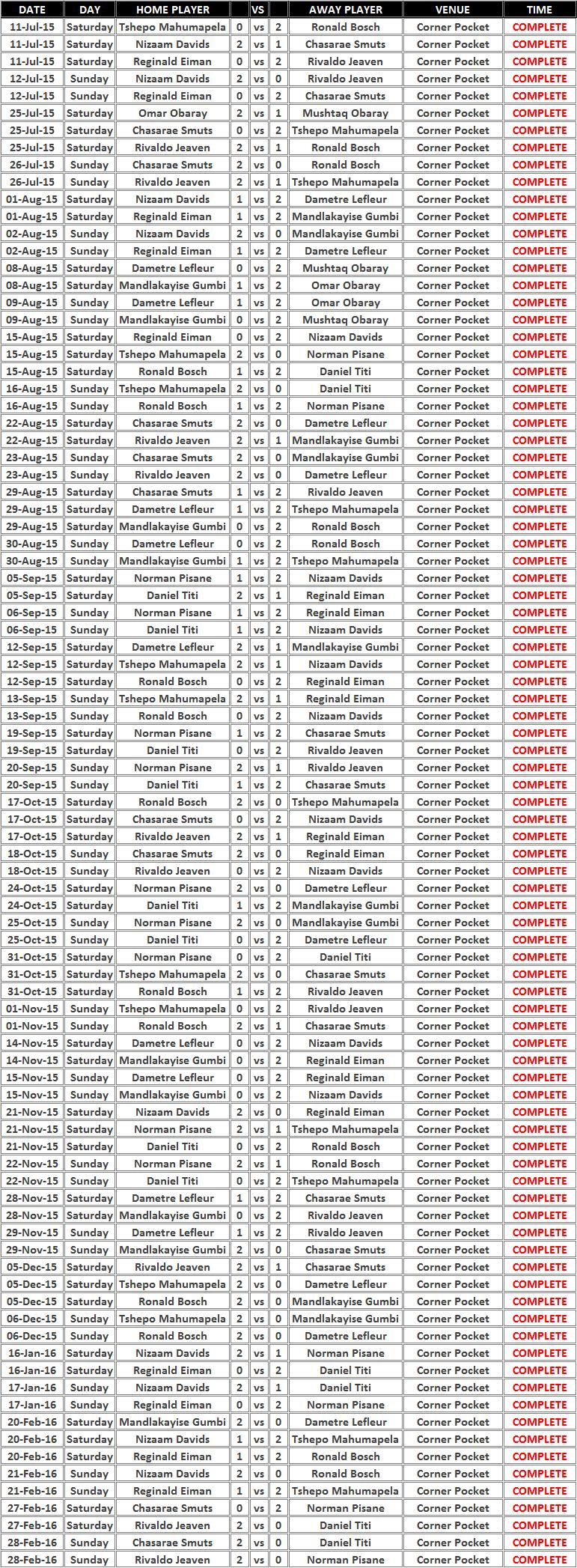 BPL NC SL - Fixtures season 2015.16