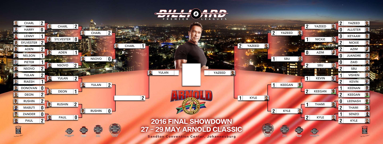 BPL Draw final