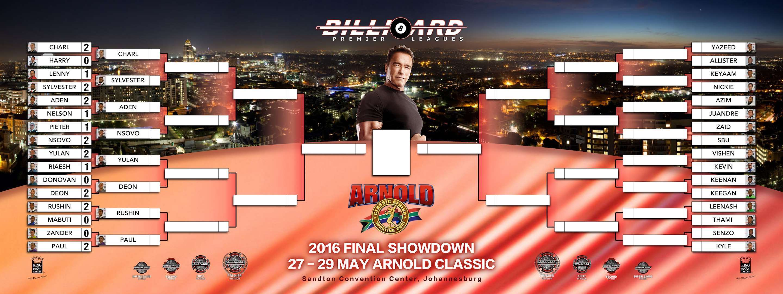 BPL Arnold Classic Draw - last 32 Bottom Half